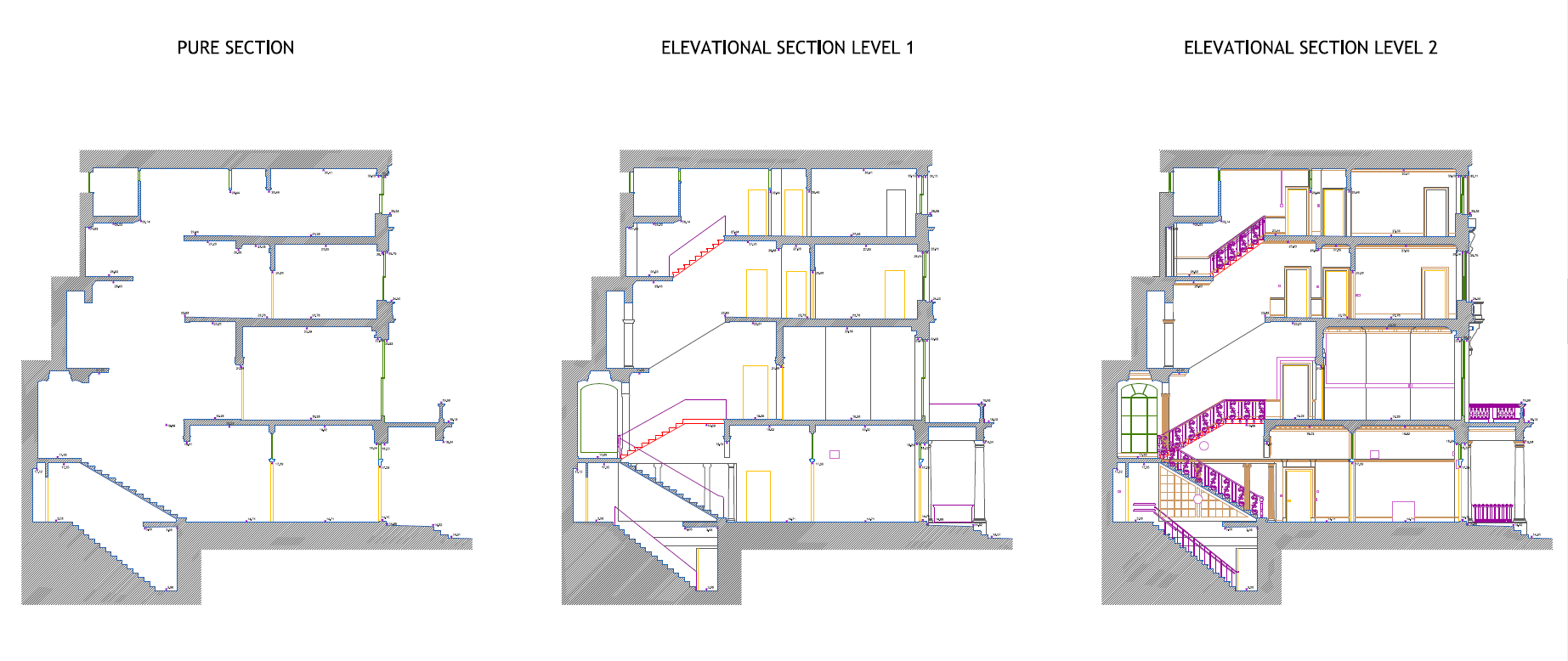 2d Cad Level Of Detail 3d Laser Scanning